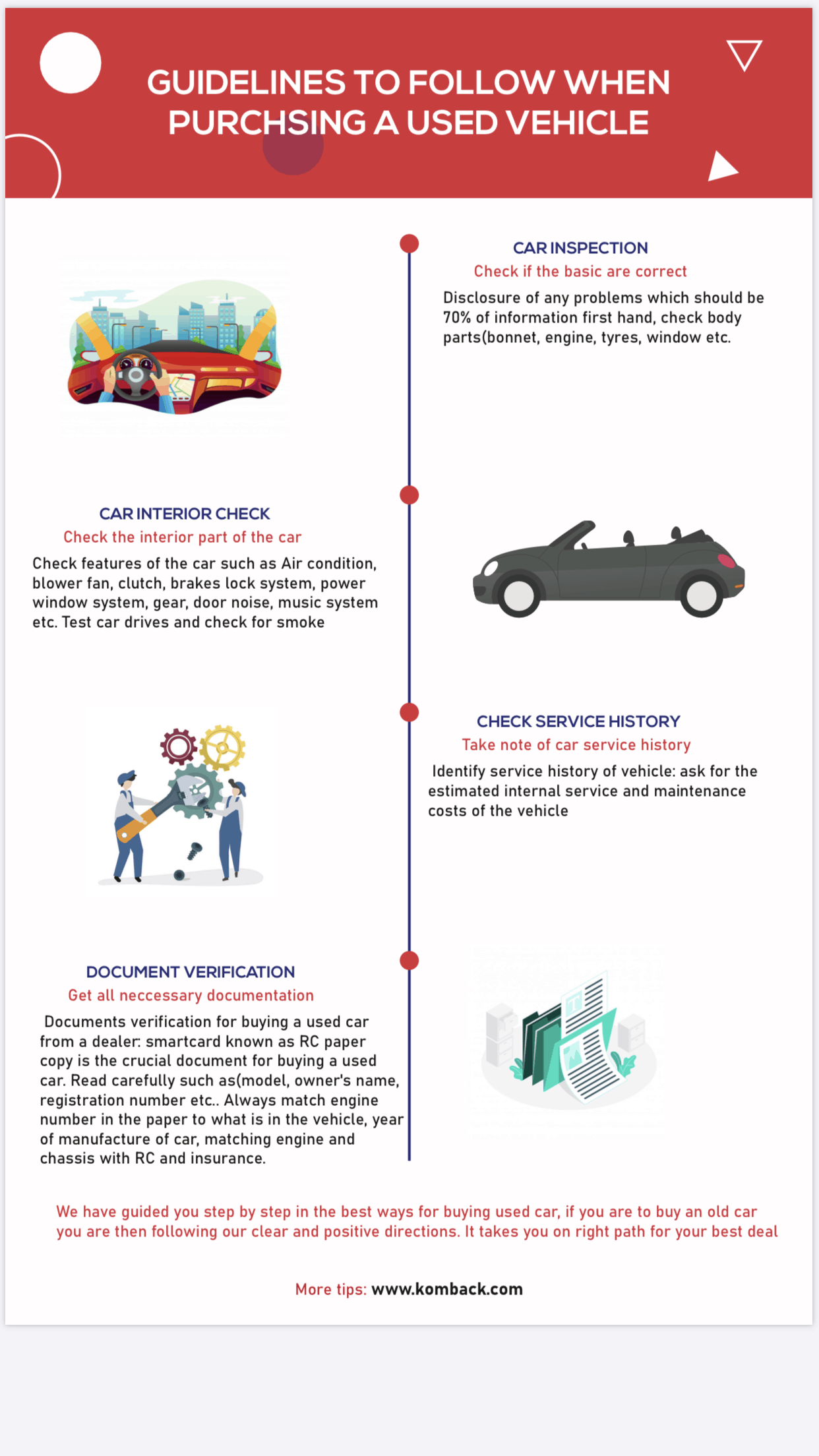 5 Steps About How To Buy A Used car